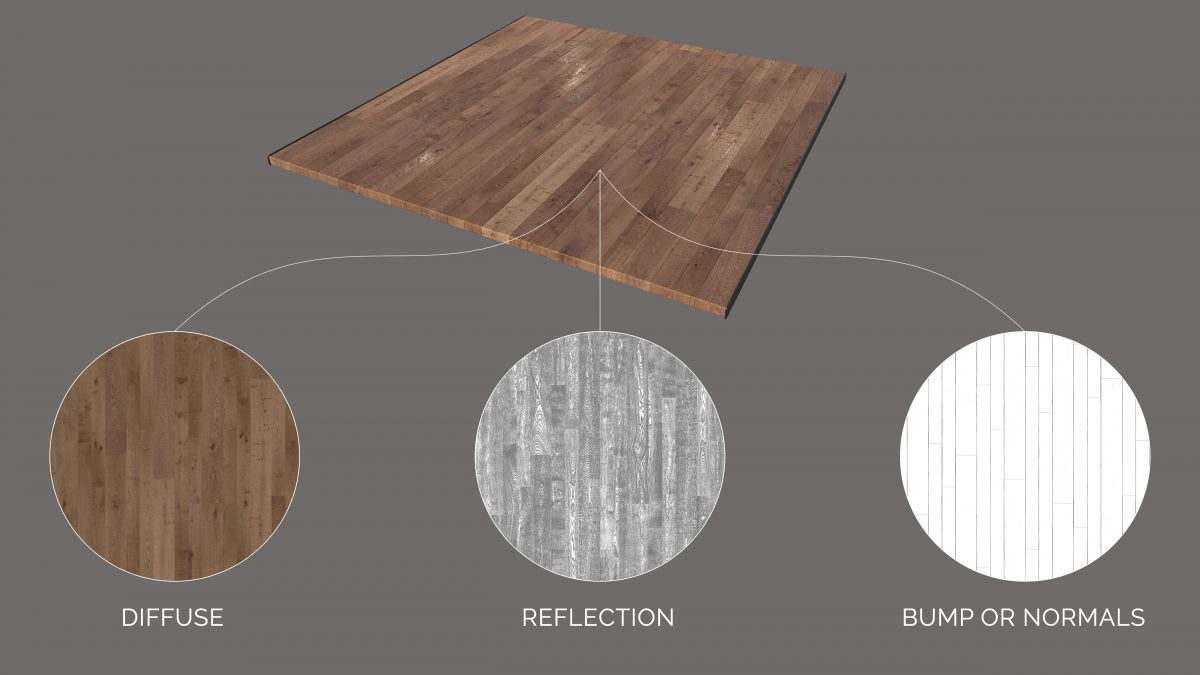 How virtual textures are broken down within V-Ray for SketchUp